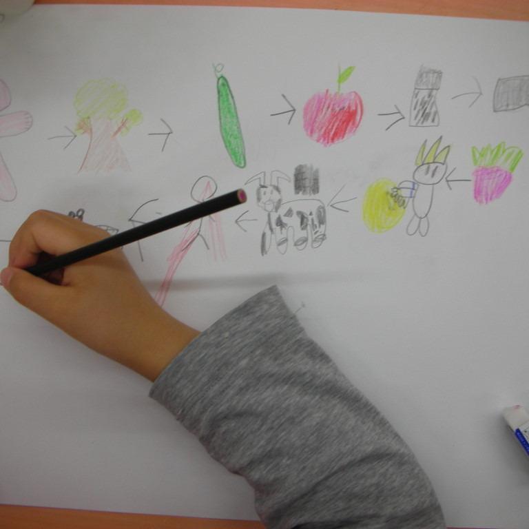 2008年4月20日(日)<br>「みんなで絵しりとり」in東大