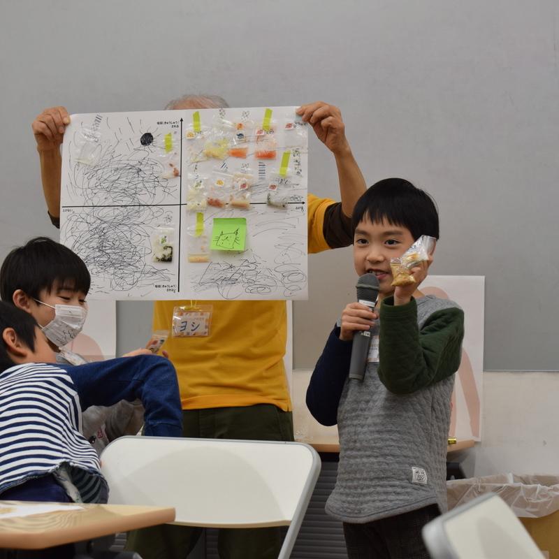 2019年12月15日(日)「溶けモンGO!」(小学生クラス)in東大本郷